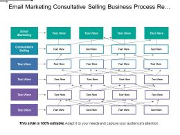 Email Marketing Consultative Selling Business Process Re Engineering