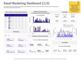 Email Marketing Dashboard 1 2 Amazing Empowered Customer Engagement Ppt Powerpoint Outfit