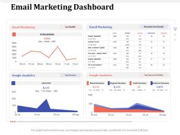 Email Marketing Dashboard Paid Sessions Ppt Powerpoint Presentation Summary Diagrams