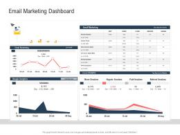 Email Marketing Dashboard Ppt Powerpoint Presentation Infographic Template Slides