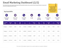 Email Marketing Dashboard Sales Empowered Customer Engagement Ppt Image