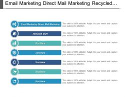 Email Marketing Direct Mail Marketing Recycled Stuff 4 Ps Cpb