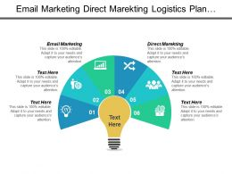 Email Marketing Direct Marketing Logistics Plan Brand Management Cpb