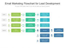 Email Marketing Flowchart For Lead Development