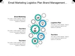 Email Marketing Logistics Plan Brand Management Options Strategy Cpb