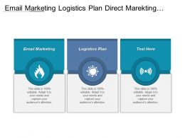 Email Marketing Logistics Plan Direct Marekting Brand Management Cpb