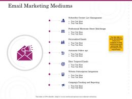 Email Marketing Mediums Ppt Powerpoint Presentation Pictures Designs Download