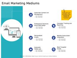 Email Marketing Mediums Website Ppt Powerpoint Presentation Layouts Mockup