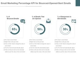 Email Marketing Percentage Kpi For Bounced Opened Sent Emails Powerpoint Slide