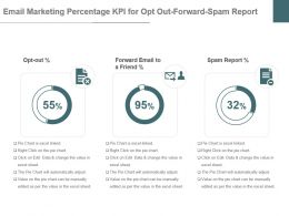 Email Marketing Percentage Kpi For Opt Out Forward Spam Report Ppt Slide