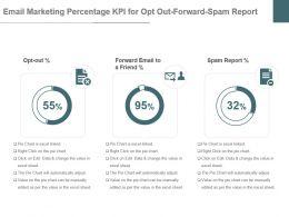 Email Marketing Percentage Kpi For Opt Out Forward Spam Report Ppt Slide