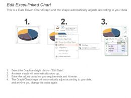 email_marketing_performance_benchmarks_ppt_slide_Slide03