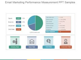 Email Marketing Performance Measurement Ppt Samples