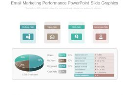 Email Marketing Performance Powerpoint Slide Graphics