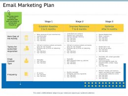 Email Marketing Plan Activity Ppt Powerpoint Presentation Outline Guidelines