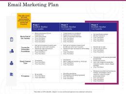 Email Marketing Plan Content Ppt Powerpoint Presentation Slides Ideas