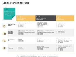 Email Marketing Plan New Requests Ppt Powerpoint Presentation Gallery Summary