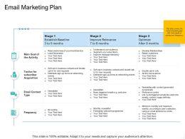 Email Marketing Plan Ppt Powerpoint Presentation Ideas Design Inspiration