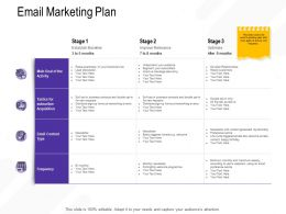 Email Marketing Plan Welcome Ppt Powerpoint Presentation Icon Visuals