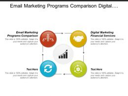 Email Marketing Programs Comparison Digital Marketing Financial Services Cpb