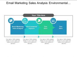 Email Marketing Sales Analysis Environmental Impacts Property Investment Cpb