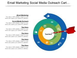Email Marketing Social Media Outreach Cart Recovery Staying Neutral