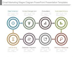 Email Marketing Stages Diagram Powerpoint Presentation Templates