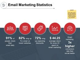 Email Marketing Statistics Discounts Ppt Powerpoint Presentation Infographics