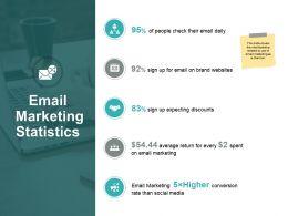 Email Marketing Statistics Ppt Powerpoint Presentation Samples