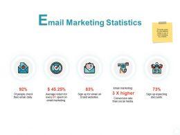 Email Marketing Statistics Process Ppt Powerpoint Presentation Portfolio Grid