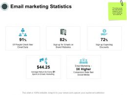Email Marketing Statistics Social Media Ppt Powerpoint Presentation Inspiration Rules