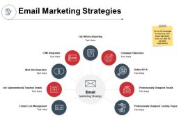 Email Marketing Strategies CRM Integration Ppt Powerpoint Presentation Gallery Download