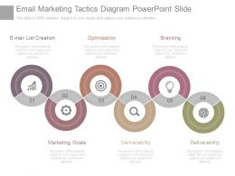 Email Marketing Tactics Diagram Powerpoint Slide