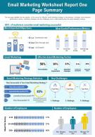 Email Marketing Worksheet Report One Page Summary Presentation Report Infographic PPT PDF Document