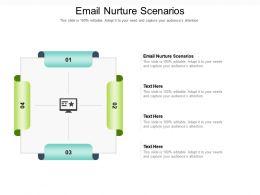 Email Nurture Scenarios Ppt Powerpoint Presentation Professional Layouts Cpb