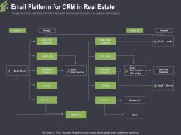 Email Platform For CRM In Real Estate Unsubs Ppt Powerpoint Portfolio Graphics