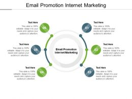 Email Promotion Internet Marketing Ppt Powerpoint Presentation Layouts Outline Cpb