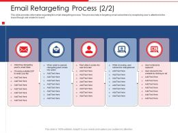 Email Retargeting Process Captured Blast Powerpoint Presentation Maker