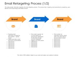 Email Retargeting Process Cookies Brand Powerpoint Presentation Outfit