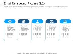 Email Retargeting Process ESP Powerpoint Presentation Format
