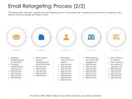 Email Retargeting Process Retargeting Pixel Powerpoint Presentation Display