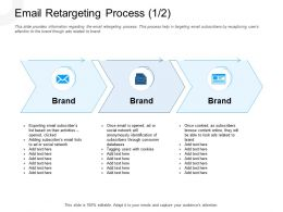 Email Retargeting Process Subscribers Brand Powerpoint Presentation Tips