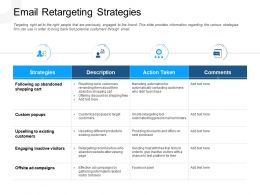 Email Retargeting Strategies Abandon Website Powerpoint Presentation Grid