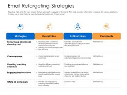 Email Retargeting Strategies Popups Purchase Powerpoint Presentation Grid
