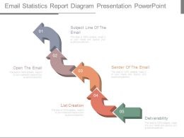Email Statistics Report Diagram Presentation Powerpoint