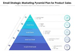 Email Strategic Marketing Pyramid Plan For Product Sales