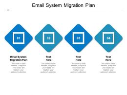 Email System Migration Plan Ppt Powerpoint Presentation Outline Layout Cpb