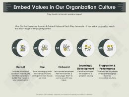 Embed Values In Our Organization Culture Newcomers Ppt Powerpoint Presentation Ideas Good