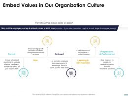 Embed Values In Our Organization Culture Ppt Powerpoint Presentation Ideas Designs