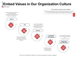 Embed Values In Our Organization Culture Recruit Ppt Powerpoint Presentation Portfolio